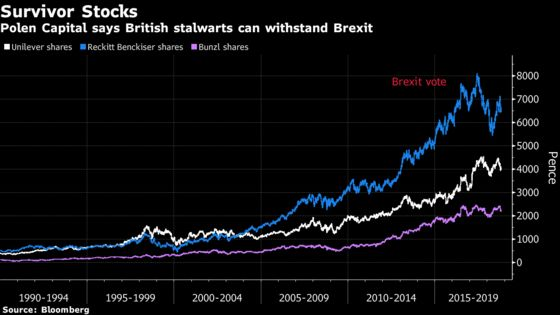 Fund Manager Says U.K. Stocks That Survived WWII Can Beat Brexit