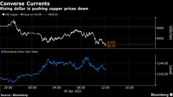 Biggest Copper Nation Says Production Decline Is Just a Blip