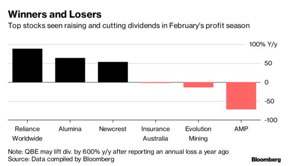 A Dividend Bonanza Is Set to Hit Investors in Australia