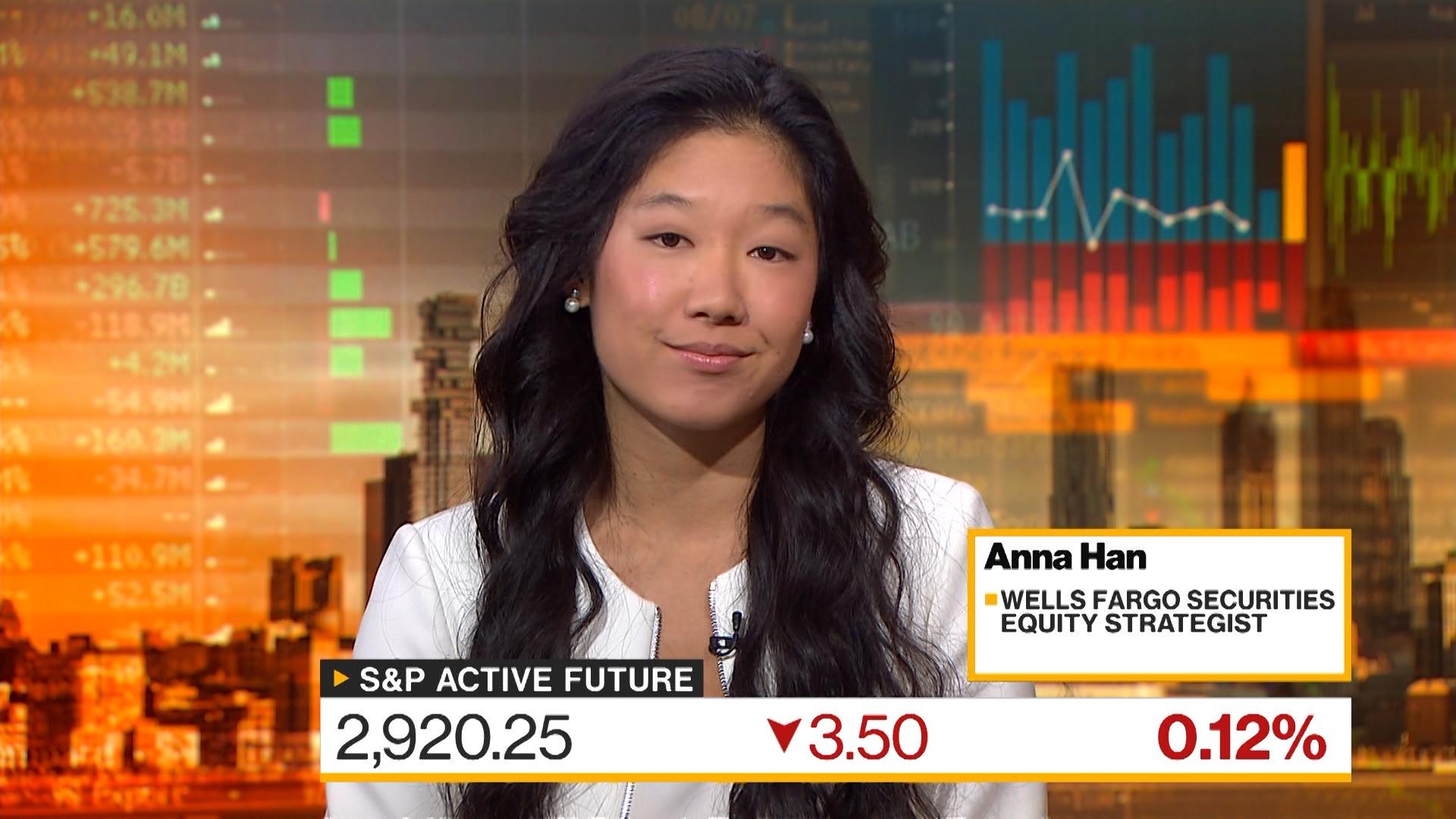 Anna Han, Strategist at Wells Fargo Securities, on U.S. stocks, Fed