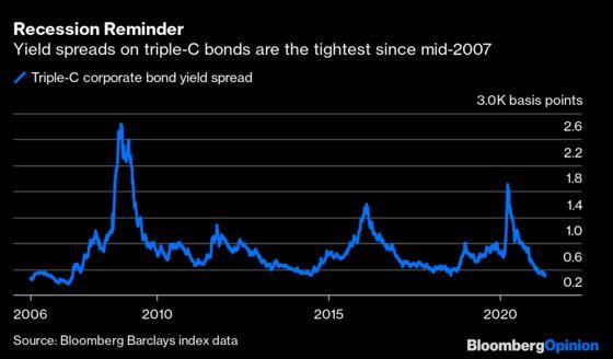Junk Bond Investors Should Embrace Reddit Mentality