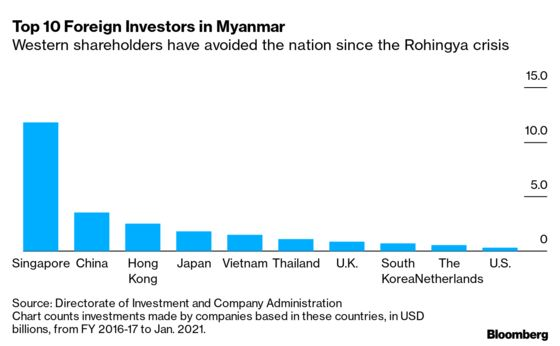 With Its Economy in Free Fall, Myanmar Braces for the Worst