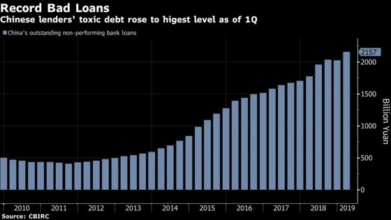 A Flood of Toxic Loans in China Is a Bonanza for Debt Buyers