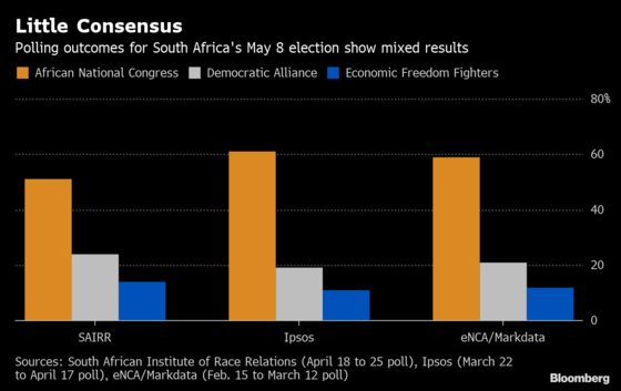TheKey to South Africa'sVote Is the Margin of Victory