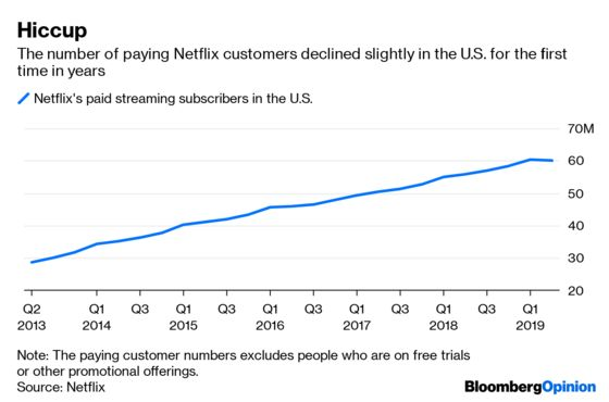 Netflix Stumbles in Its Effort to Annex the World's Eyeballs