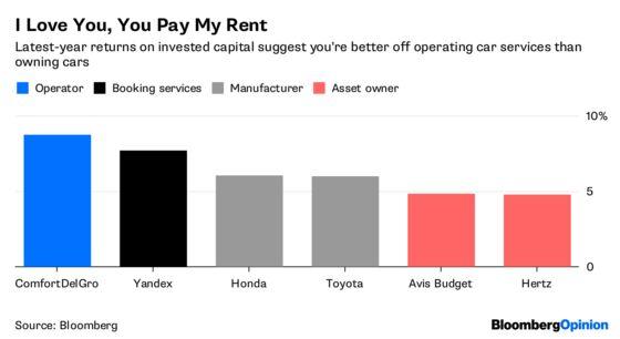 Grab Should Bewareof CarmakersBearing Cash