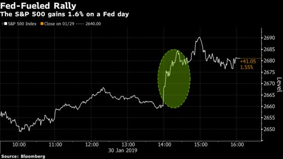 Bulls Cheer as Fed's Capitulation to Markets Reaches Climax