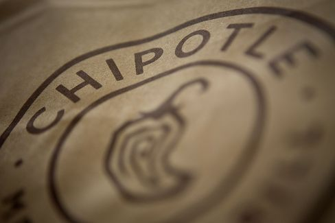 Chipotle Seen Becoming McDonald's With Drive Throughs