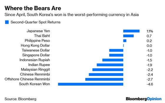 Kyle Bass Was Right to Exit His Yuan Short