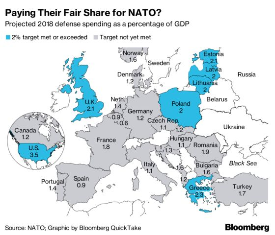 What Does Trump Want From NATO? (Besides More Money)