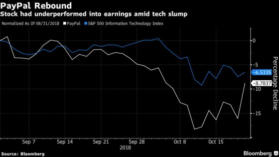 PayPal Gains After Analysts Say Venmo Was Earnings Highlight