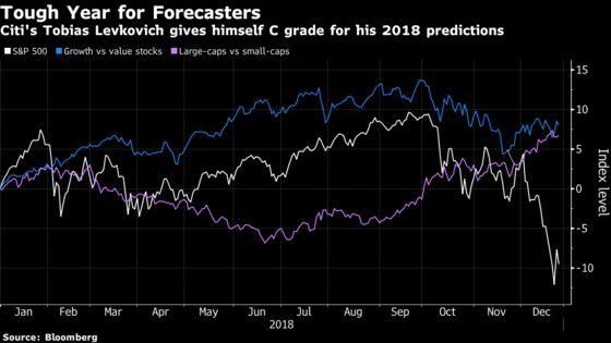 Citi's Tobias Levkovich Gives Himself C Grade on 2018 Stock Predictions