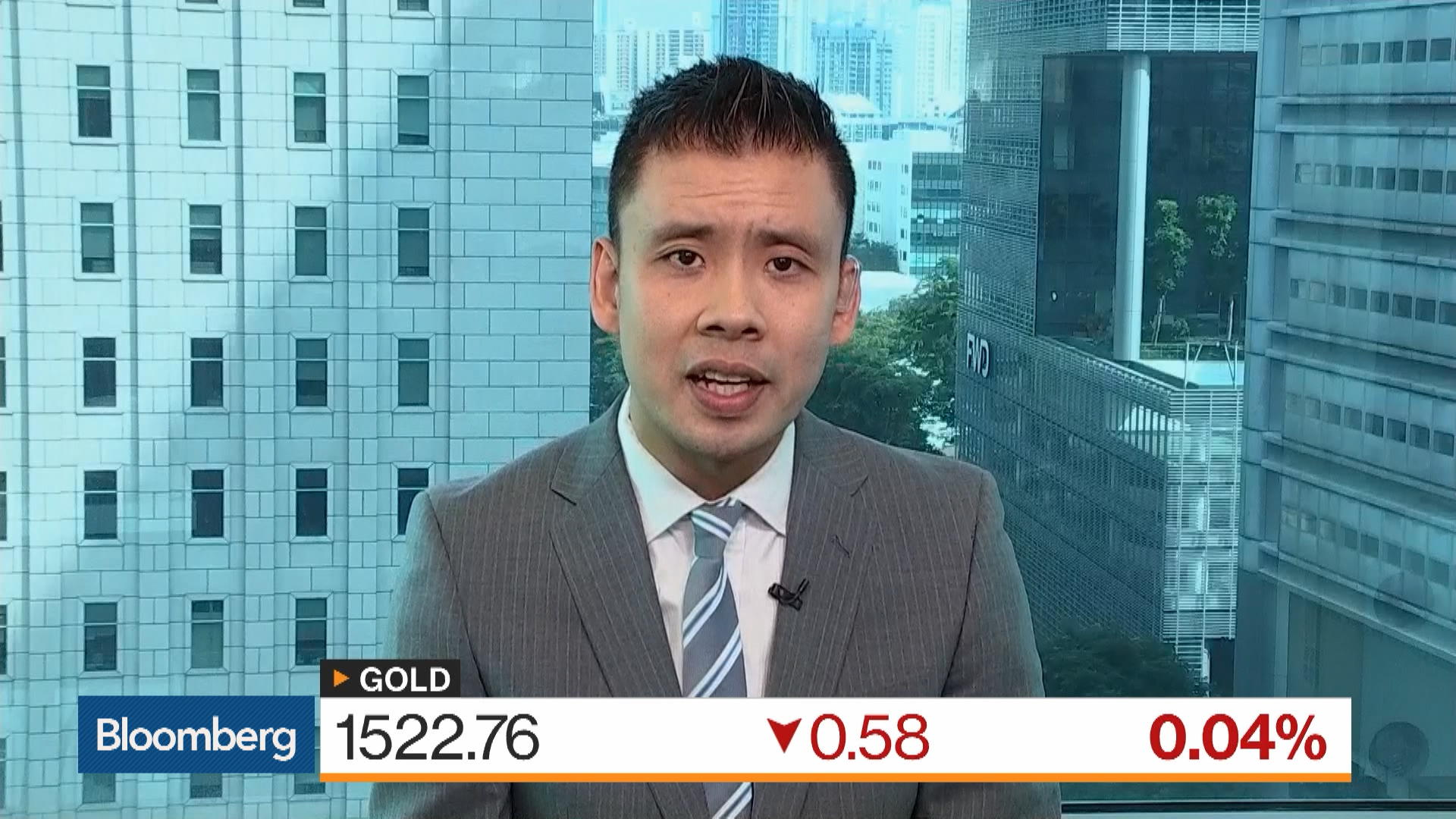Francis Tan, istrategist at UOB Private Bank, on Gold