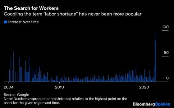 Let the Market Fix Labor Shortages
