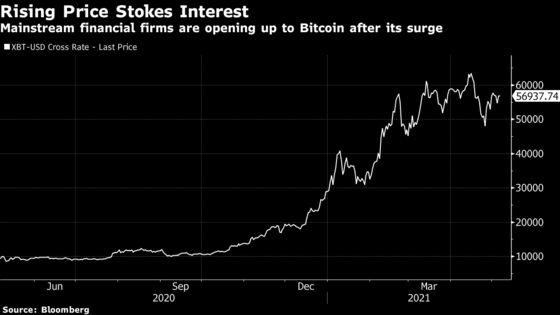 Goldman Offers New Bitcoin Derivatives to Wall Street Investors