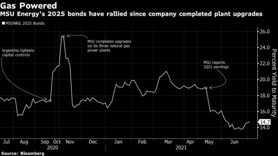 Yields Topping 14% Lure Investors to World's Best Utility Bond
