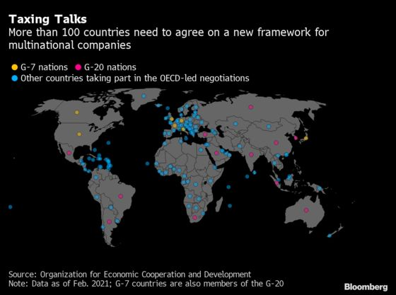Global Tax Talks in 10-Day Sprint for Deal as Hurdles Endure