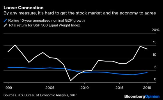 I Ran the Numbers Again. Stocks Are Not the Economy.