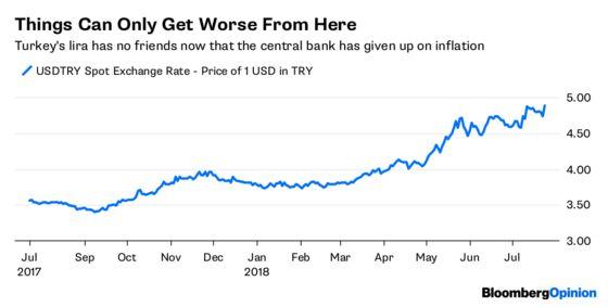 Turkey Won't Fool Investors Twice on Rates