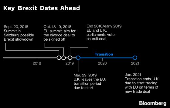 MayWeighs Brexit Fix that Keeps EU Rules for Longer