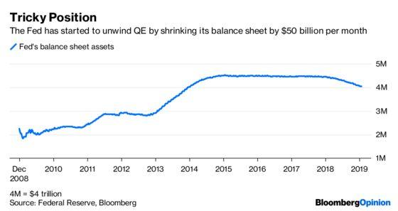 The Fed's Balance Sheet Is Misunderstood