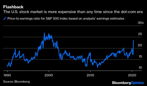 Stock PricesMake LoftyPromises That Earnings Can't Keep