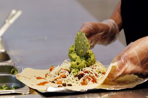 Chipotle Eating Higher Avocado Cost Shows Fed Disinflation Worry