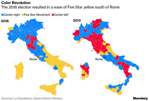 Italys Populists Redraw Political Map Split Country in Half