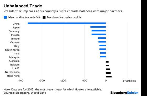 To Bring Down GasolinePrices, Start a (Trade) War