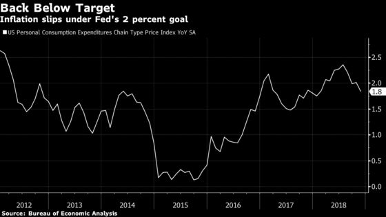 Powell Planted Clue to Policy Switch With 2017 Inflation Pledge