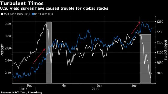Final Stocks `Wash-Out' Needed to Jump Back in Market, AMP Says