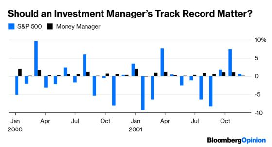 A Money Manager'sPast Performance Matters More Than Ever