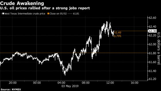 Oil Advances as Jobs Growth Adds Strong Demand to Supply Strains