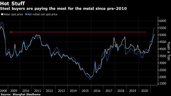 China Must Choose Between Inflation or Pollution From Steel