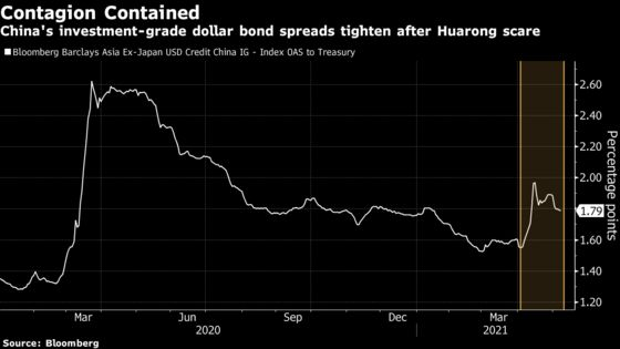 China's Credit Rebound May Spell Trouble for Huarong Investors