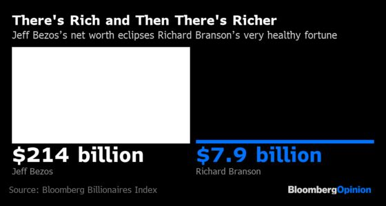 Branson Vs. Bezos: Who Really Wins This Space Race?