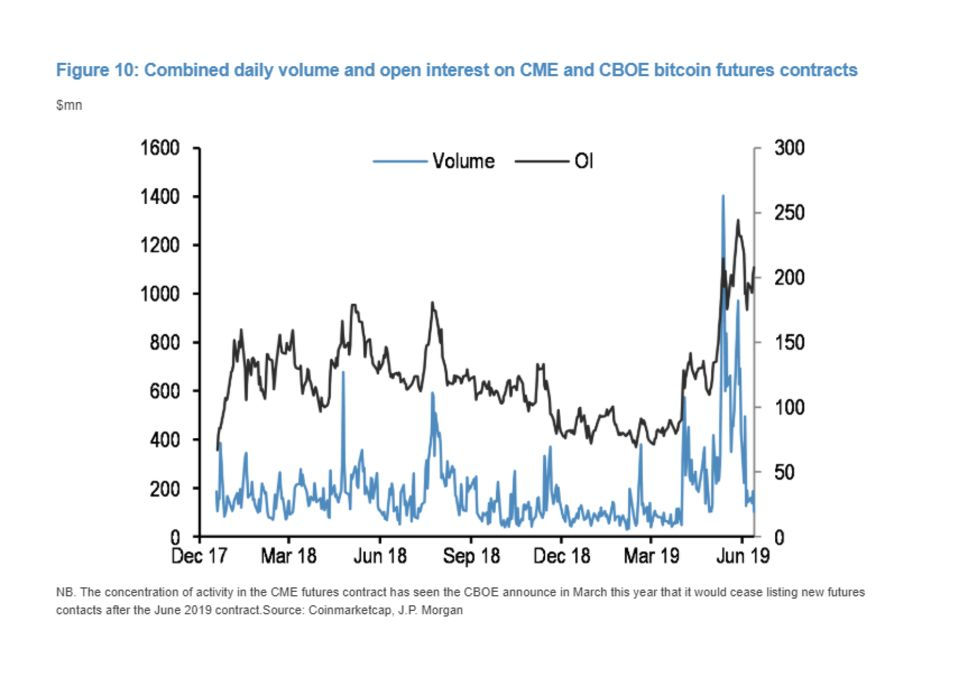 ką daro bitcoin