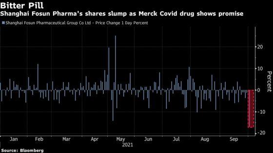 Merck's Covid Pill Progress Sparks Asian Vaccine Stock Selloff