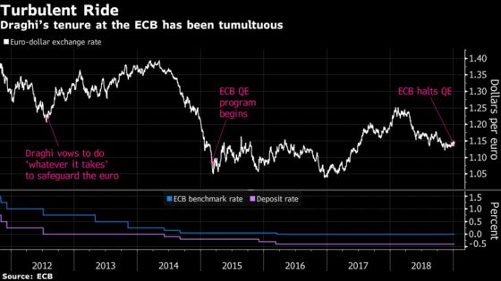 The Big Holes to Fill at the ECB and Bank of England