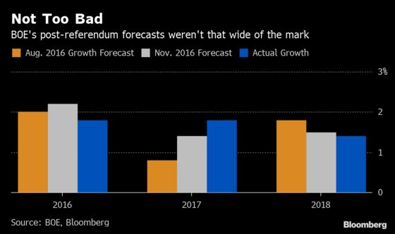 Carney's Not Sorry About Brexit Forecasts as Next Round Unveiled