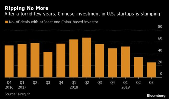 Growing Up in a Trade War: China Is Off Limits for This Startup