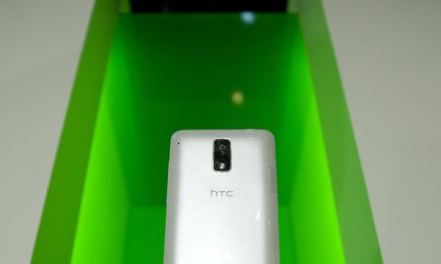 HTC Falls to Two-Year Low After Third Profit Drop