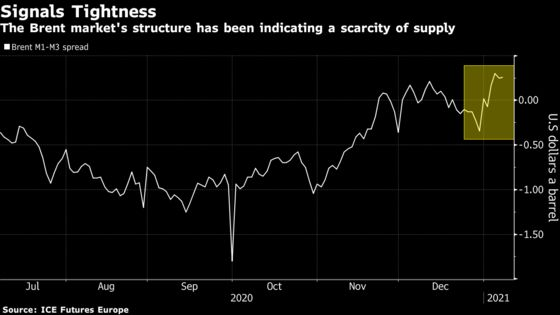 Asian Oil Refiners Snap Up Europe's Crude in Wake of Saudi Cuts