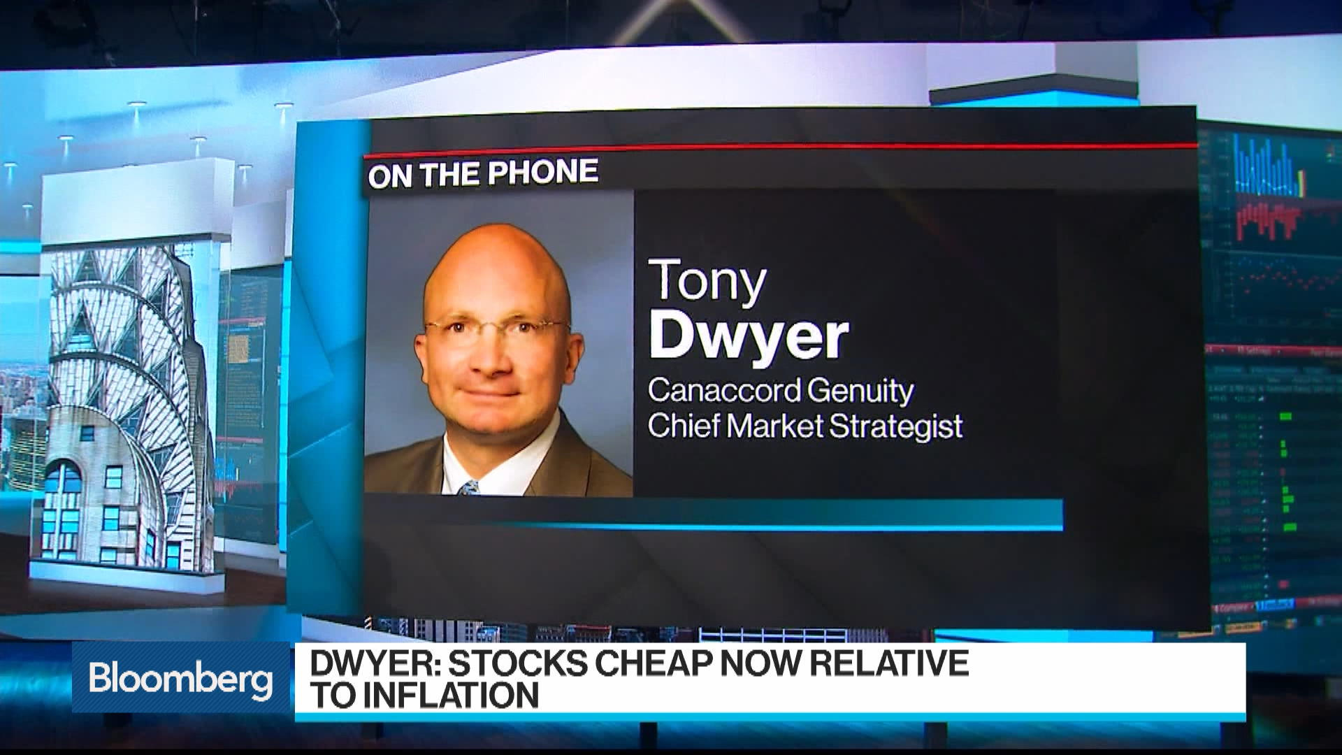 Markets: Stocks Are Cheap Right Now Relative to Inflation, Canaccord's Dwyer Says