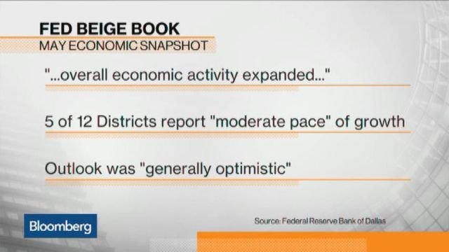 beige book report The beige book, more formally called the summary of commentary on current economic conditions, is a report published by the united states federal reserve board eight.