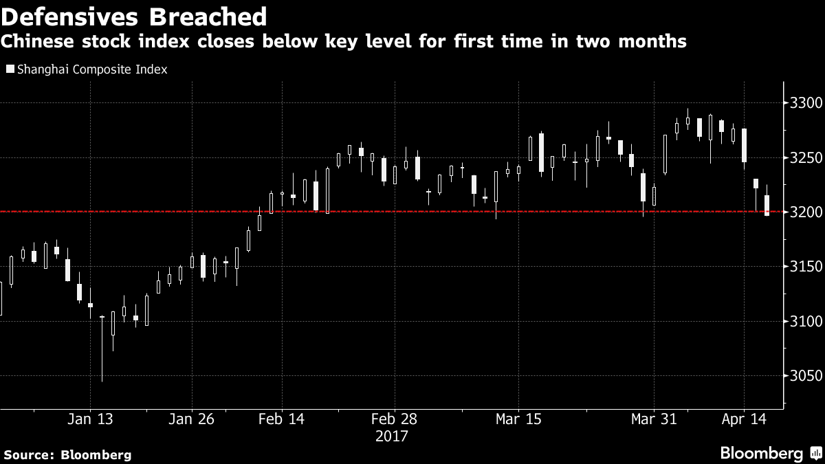 the daily prophet parting s more sweet than sorrow for sterling traders have cited the securities regulator s increased scrutiny on irregularities in the market tensions on the korean peninsula and fears that a