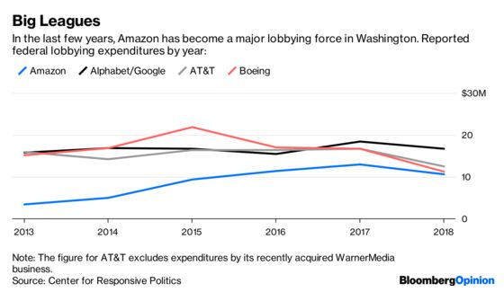 Amazon May Have Outsmarted Itself With HQ2 Tactics