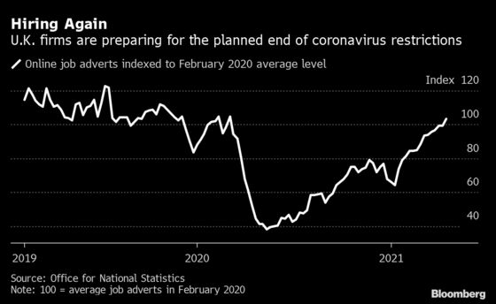 BOE Watchers Look for Signs of Tightening Ahead: DecisionGuide