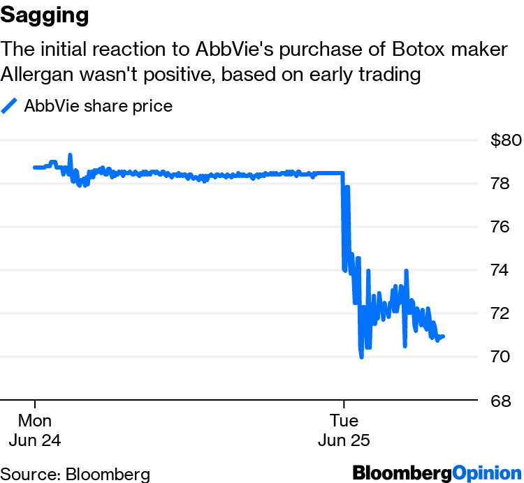 Allergan Deal Is AbbVie's $63 Billion Botox Job - Bloomberg