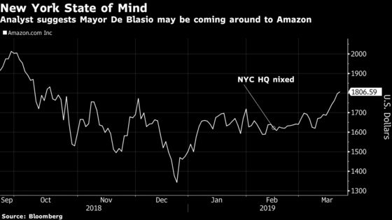 Amazon's Biggest Bull Still Thinks NYC Headquarters Could Happen
